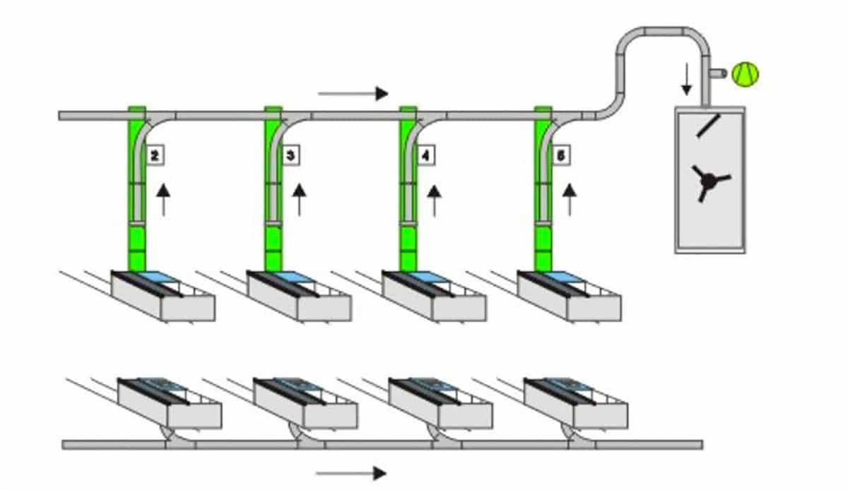 Schéma de transport d'argent système unidirectionnel H36